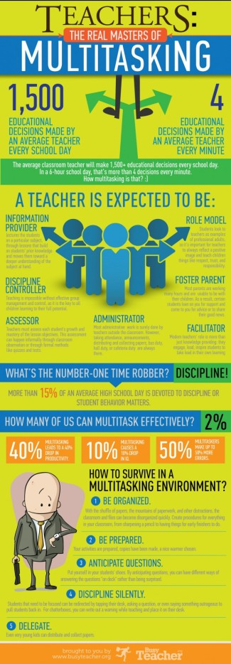 Multitasking-Teachers-Infographic-620x1783.jpg
